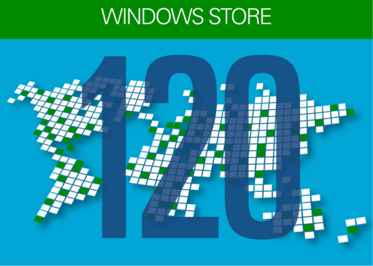 Windows Store is open to all developers in 120 markets.
