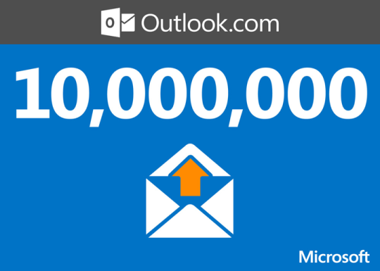 Outlook.com gained 10 million users within two weeks of its launch on July 31, 2012.