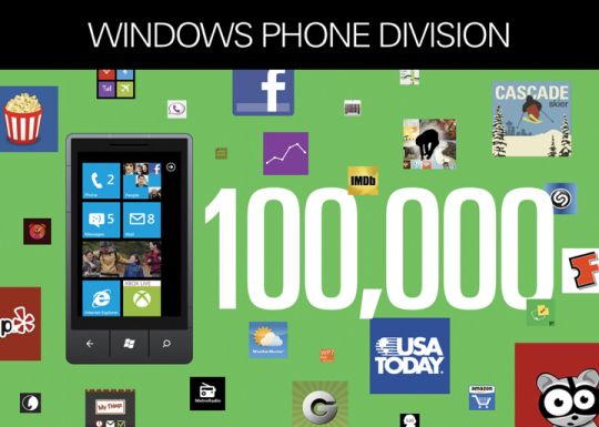 From Facebook to Yelp, Windows Phone Marketplace features more than 100,000 apps.
