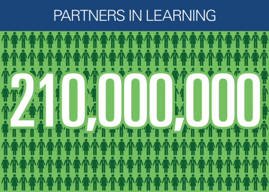 Since 2003, Microsoft has reached 210 million students and teachers through the Partners in Learning Program, which helps students gain better access to technology.