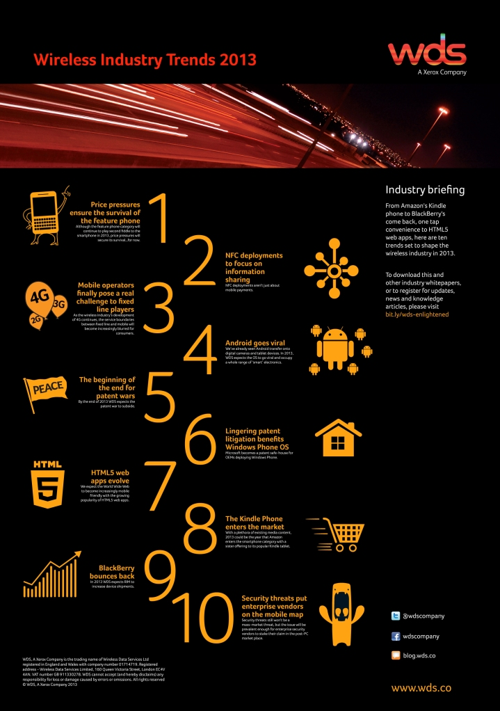 Wireless Industry Trends for 2013