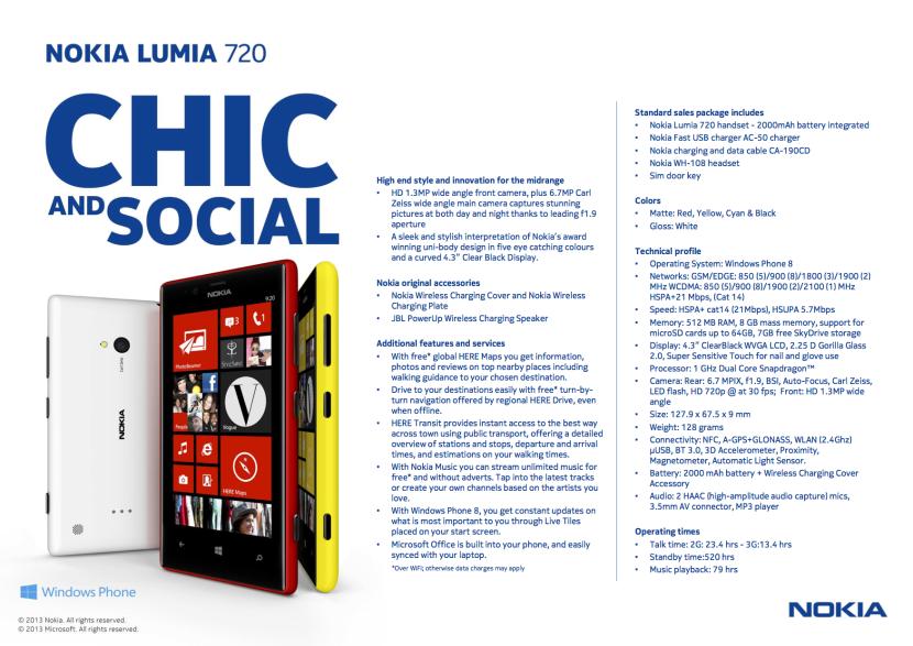 nokia-lumia-720_datasheet