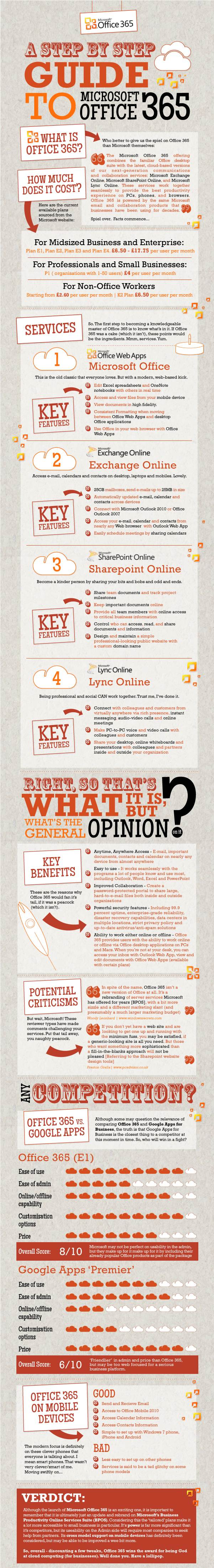 office365infographic