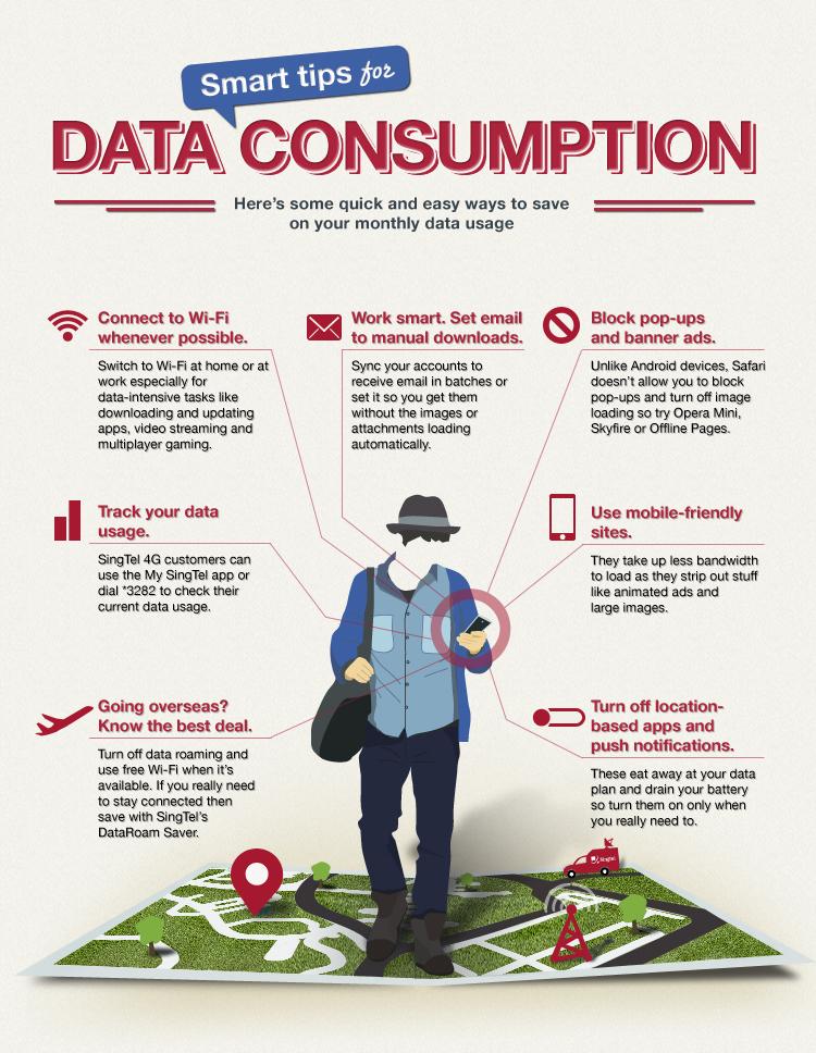 4G-infographics