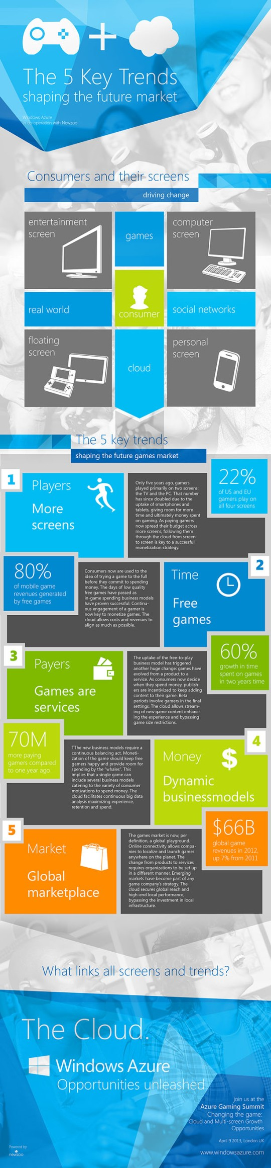 614xWindows_Azure_infographic4