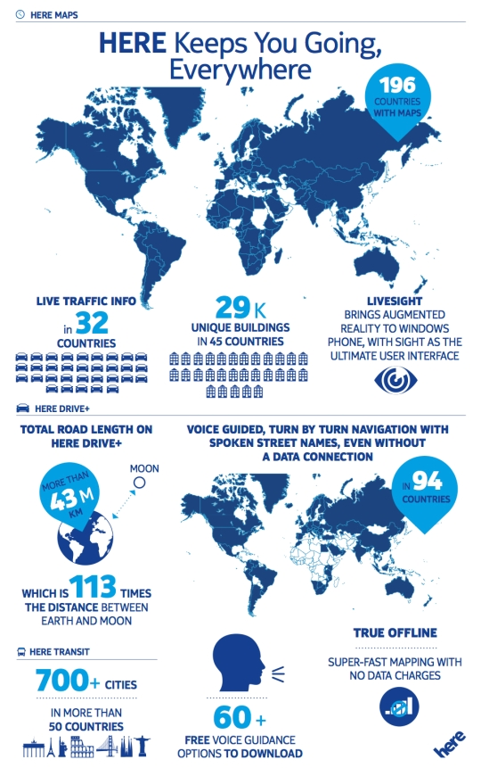 Infograph_Nokia_Conversations_v2_withLivesight-1
