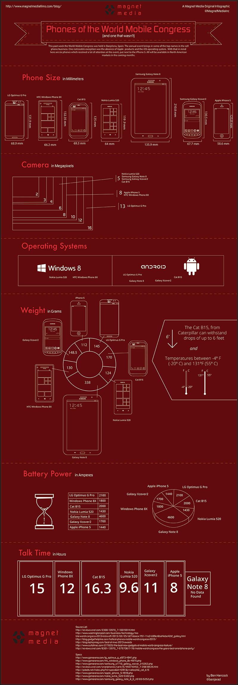 WMC_infographic