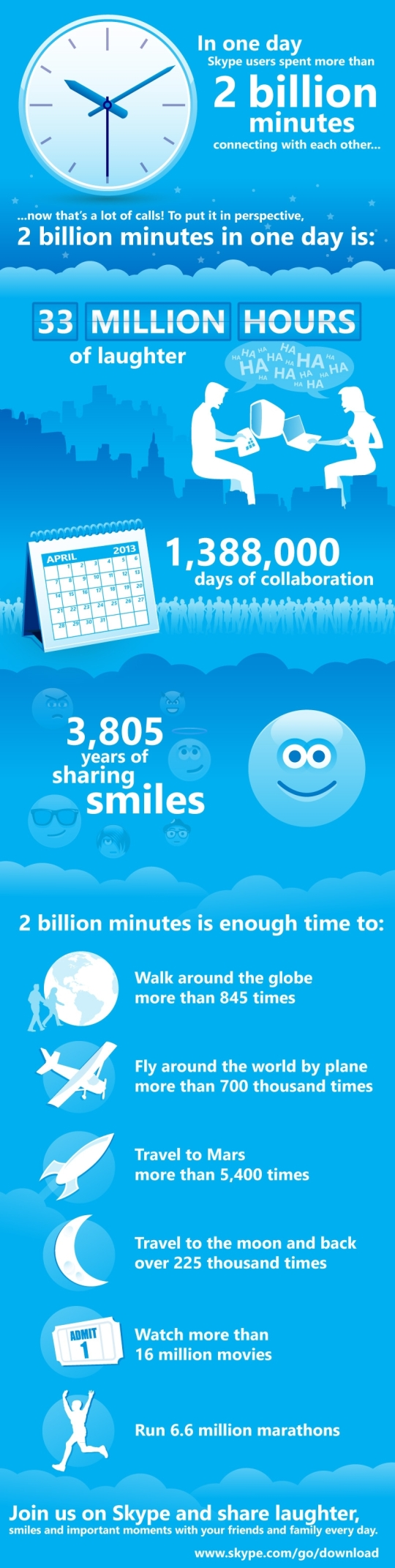 29514_1_skype_now_connects_users_for_a_total_of_2_billion_minutes_every_day_full
