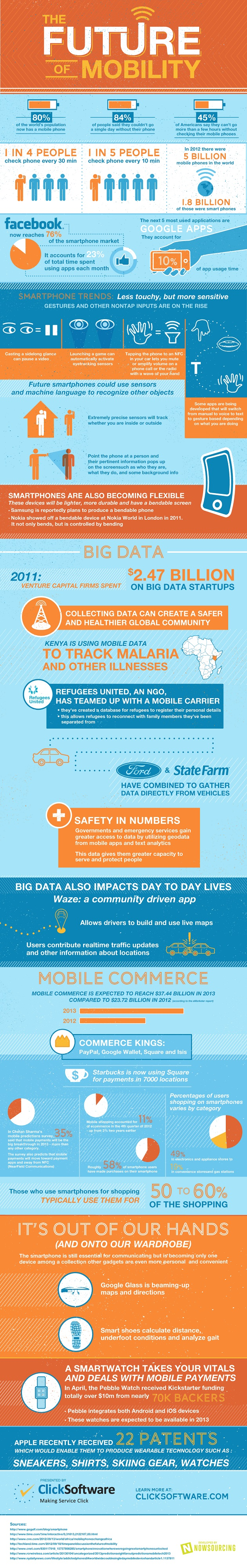 389361-infographic-the-future-of-mobility