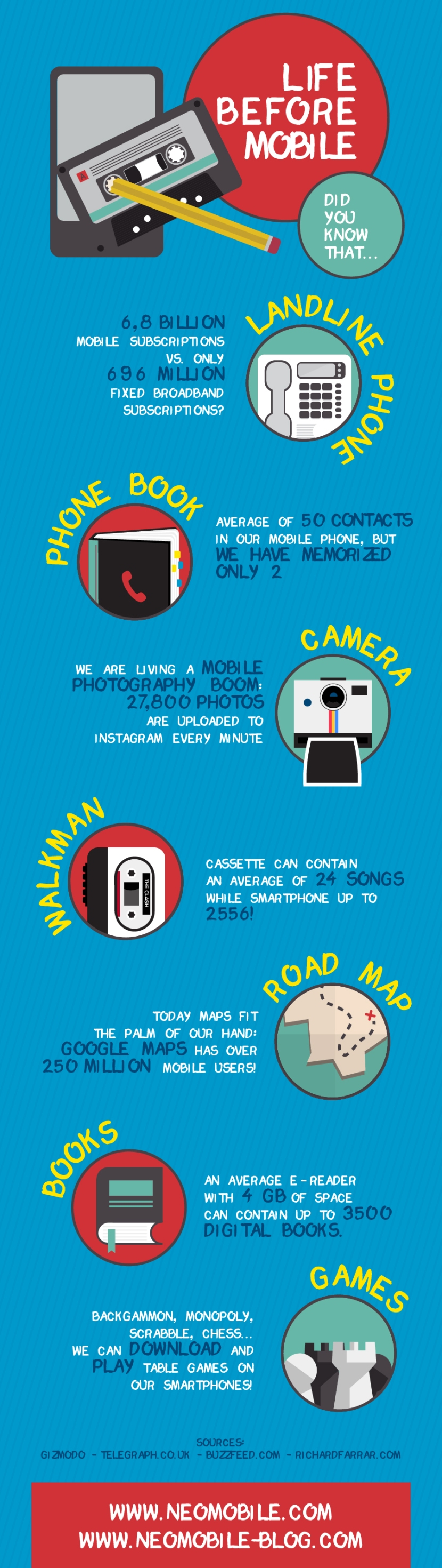 life-before-mobile_infographic