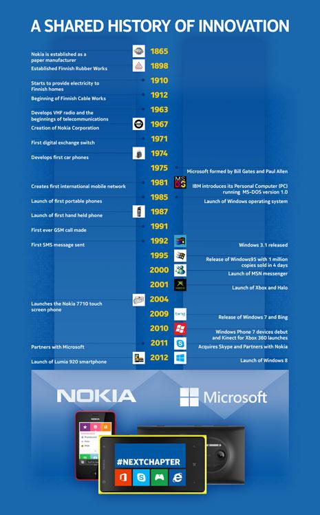 Infographic_540
