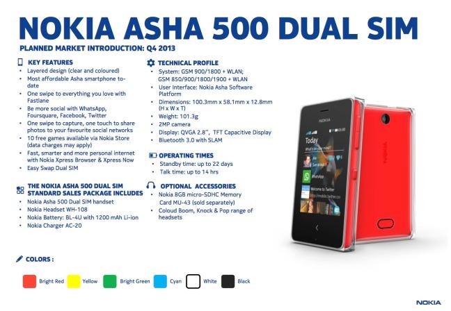 nokia_asha_500_dual_sim_datasheet
