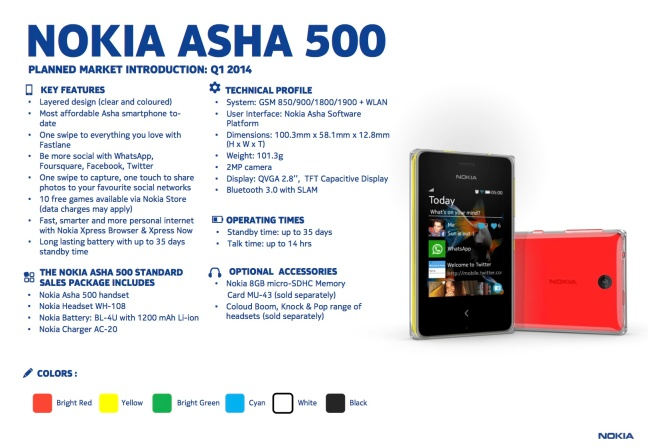 nokia_asha_500_single_sim_datasheet