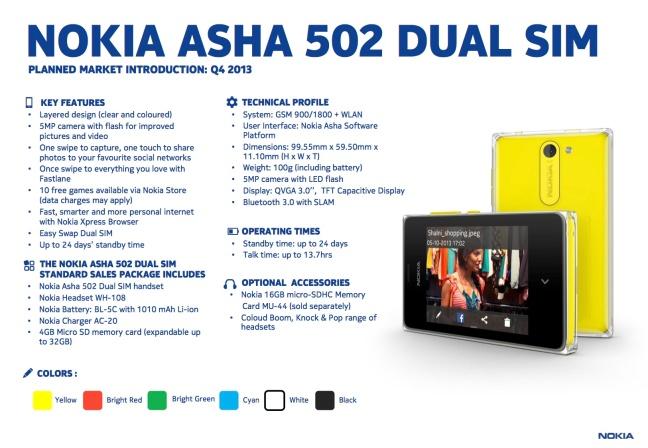 nokia_asha_502_dual_sim_datasheet