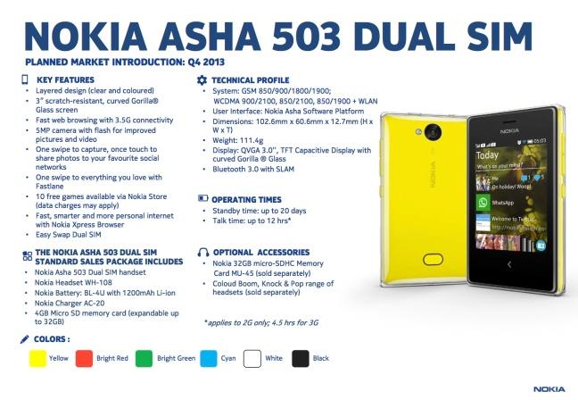 nokia_asha_503_dual_sim_datasheet