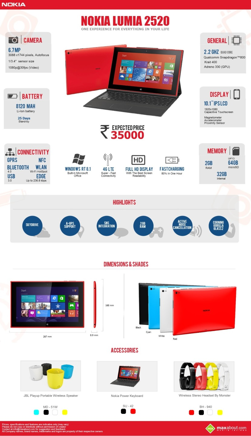 nokia_lumia_2520_infographic_specifications_price