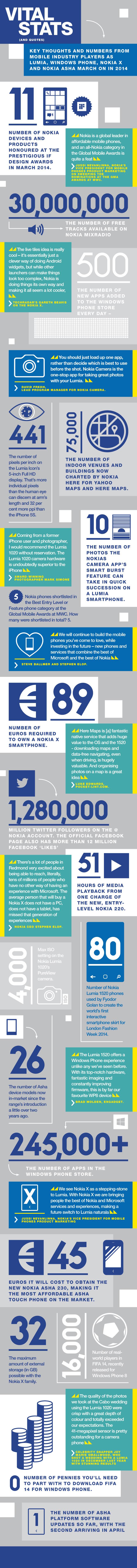Nokia_Info_02