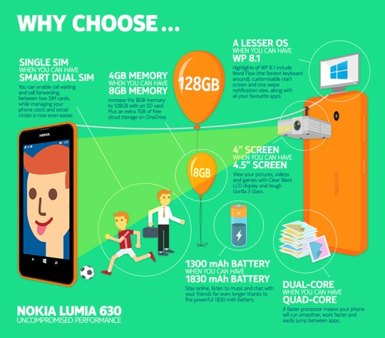 Why-choose_Lumia-630